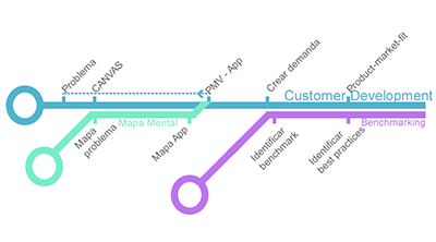 ItinerarioMobile_mediano